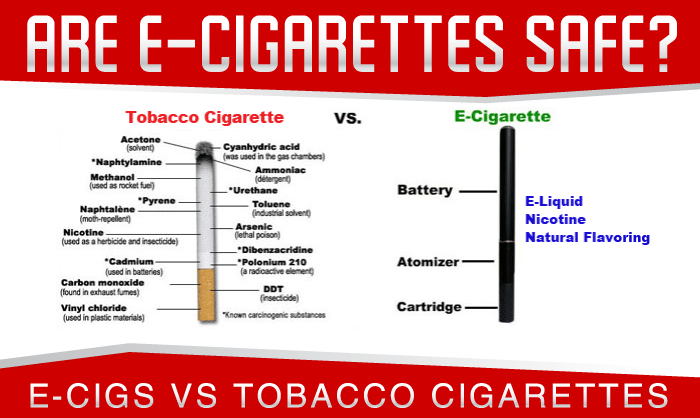 Best E Cigarette Review In 2018 Find The Right E