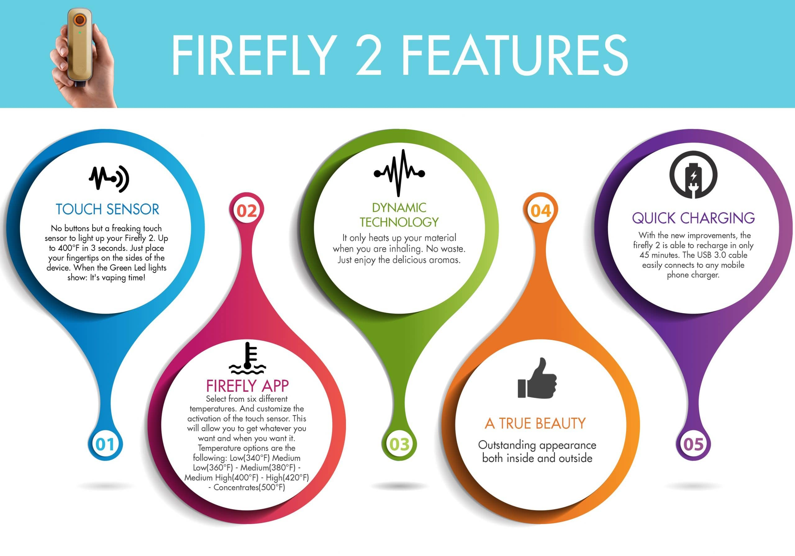 firefly 2 features