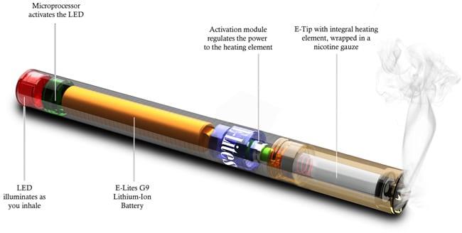 news-ecigarette