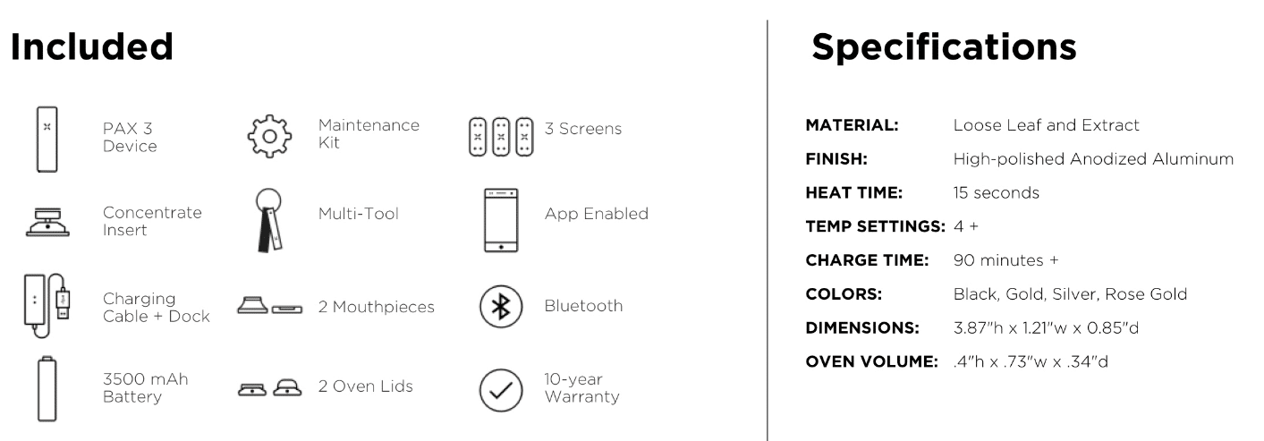 pax 3 kit content specifications
