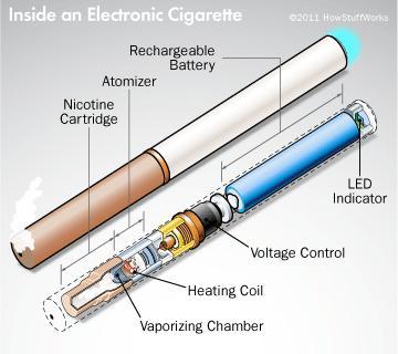 alternative to smoking